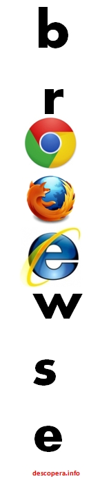 browser de Internet Firefox Chrome Internet Explorer